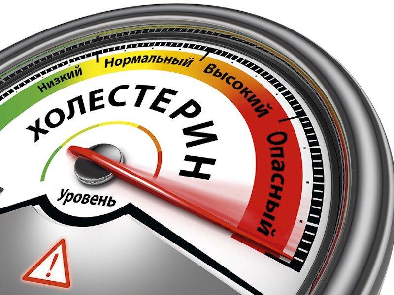 what is dangerous cholesterol level